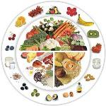 диета дробное питание