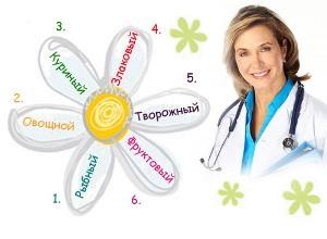 6 лепестков Анны Юханссон